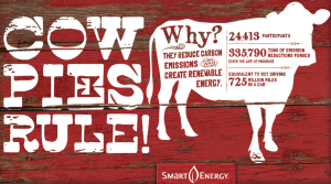 Email and postcard campaign for Smart Energy (NW Natural). Cow pies help reduce carbon emissions.